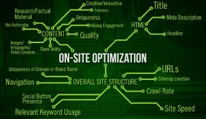 onsite optimization