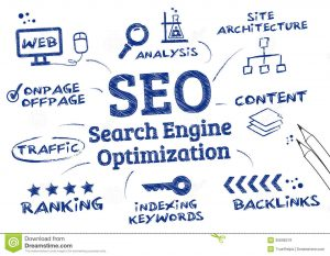 SEO-Optimization