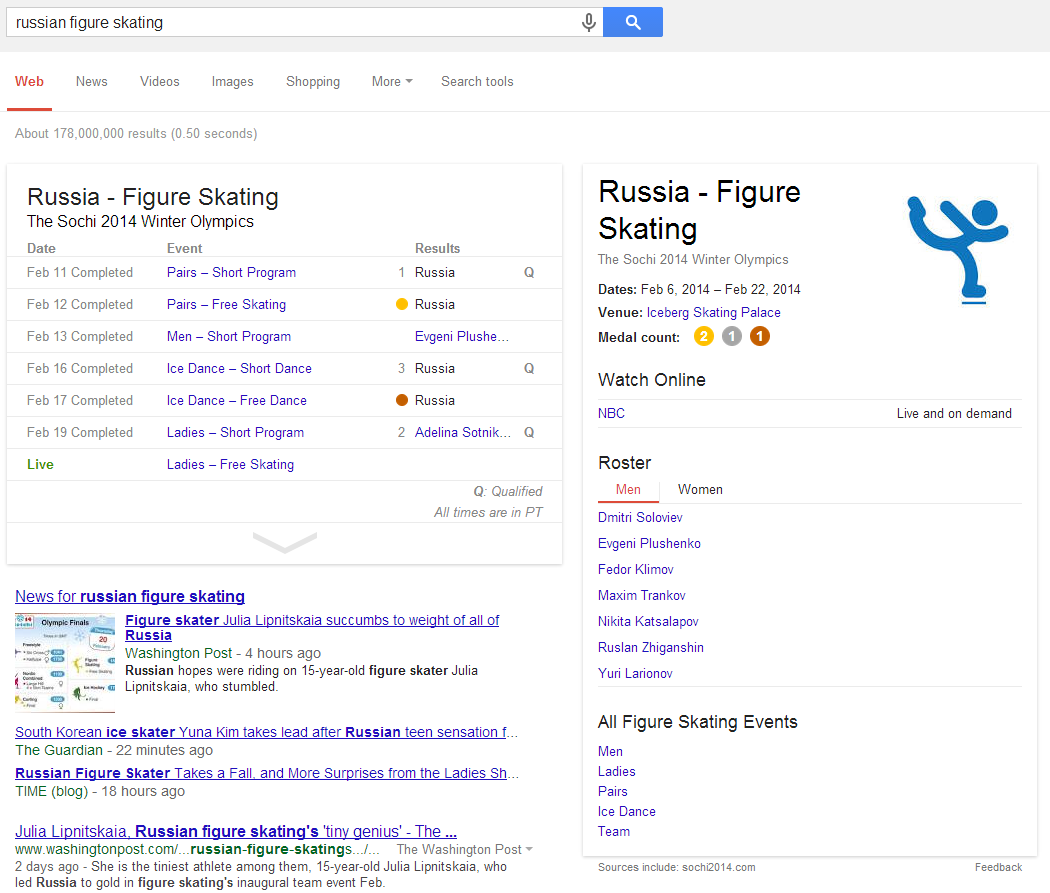 russian figure skating google search