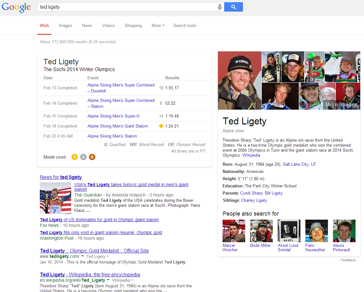 ted ligety google search