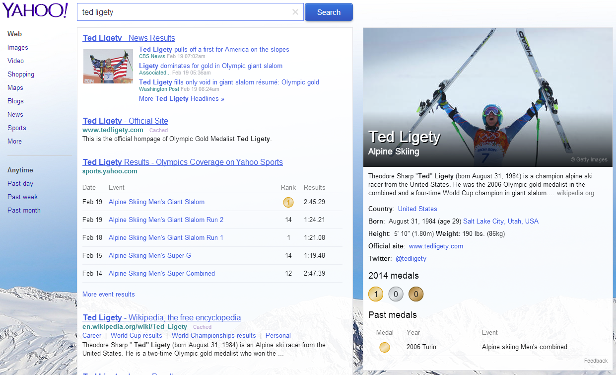 yahoo ted ligety search